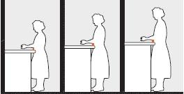 wysokości robocze w kuchni 5 Wysokość blatu w kuchni   jak ją ustalić, aby praca była wygodna?