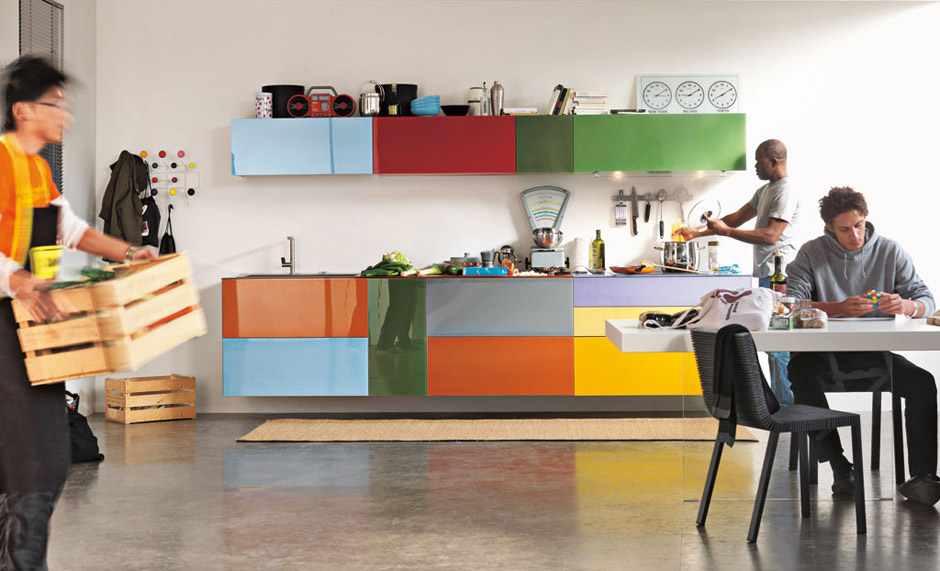 kolorowe kuchnie kombinacje kolorów lago 6 Kolorowe kuchnie
